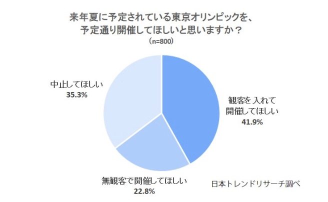 f:id:YAMAKO:20200909224548j:plain