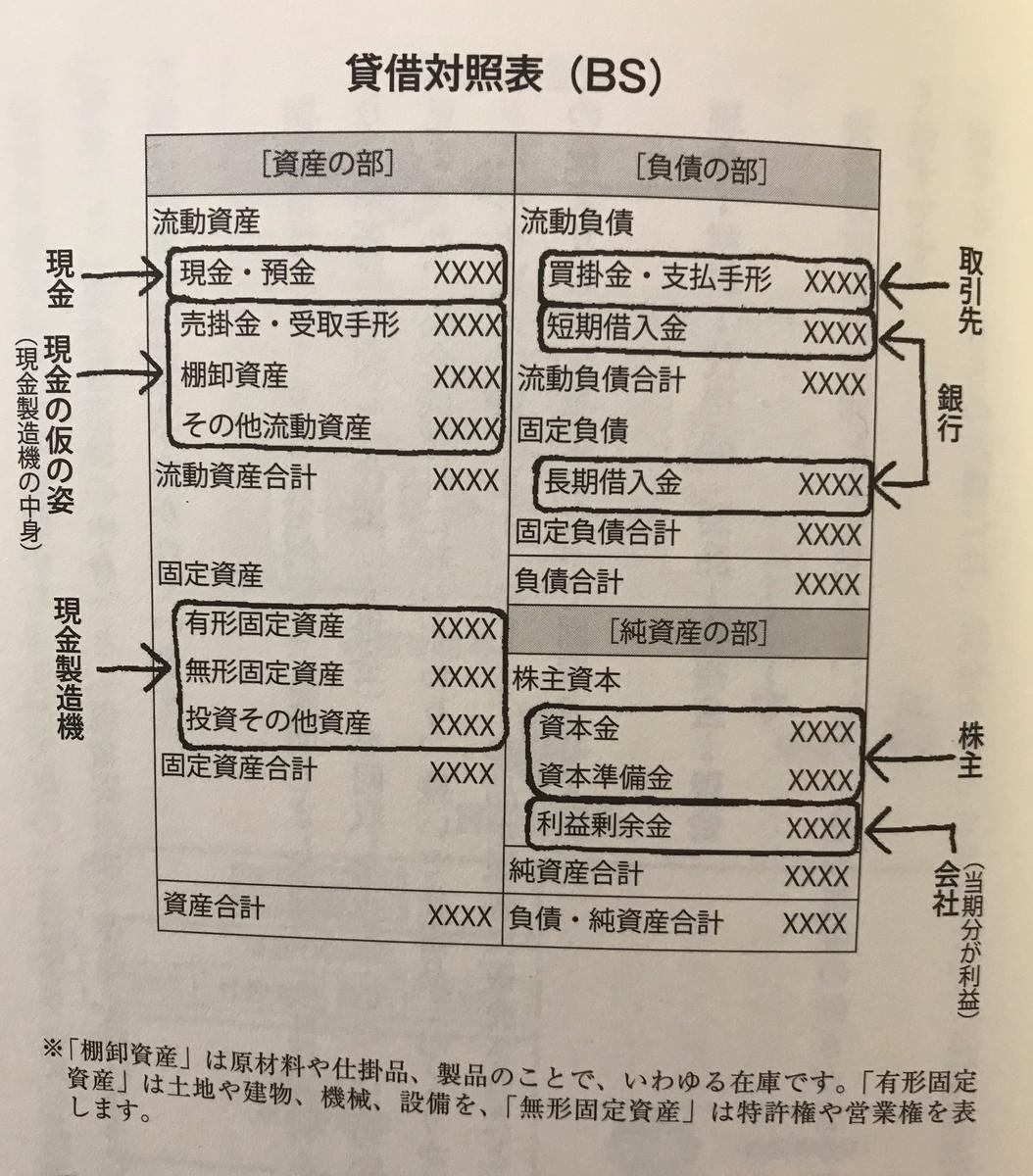 f:id:YAMAKO:20200921124626j:plain