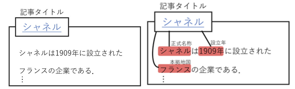 f:id:YANS:20210804173006p:plain