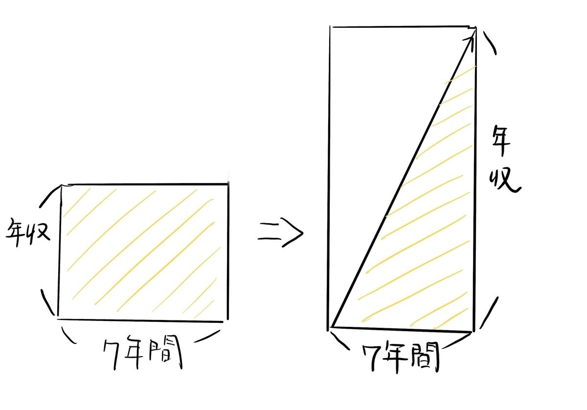 f:id:YOLO-co-bi:20200119135340j:plain