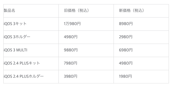 f:id:YOLO-co-bi:20200201163603p:plain