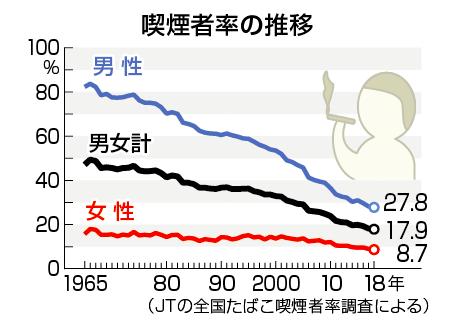 f:id:YOLO-co-bi:20200201174943p:plain