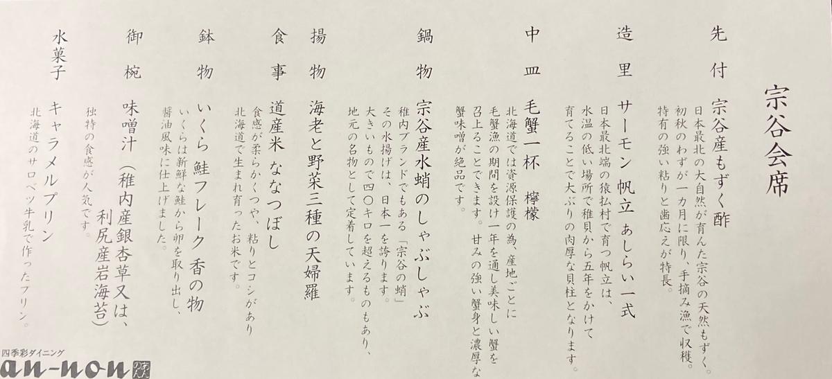 f:id:YOSHI88:20210204134147j:plain
