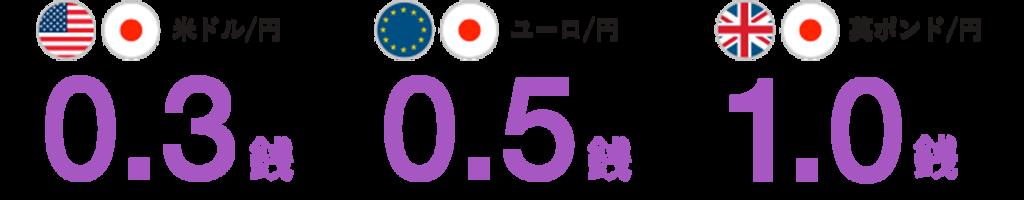 f:id:YOSHIO1010:20181018180045p:plain