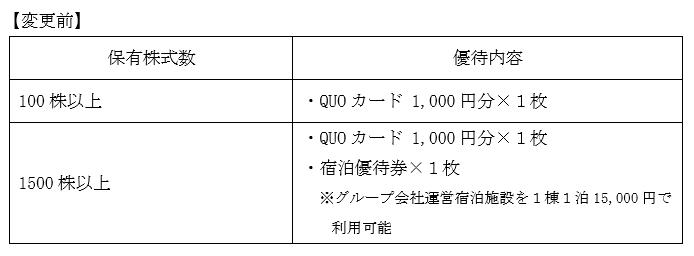 f:id:YOSHIO1010:20190123130330p:plain