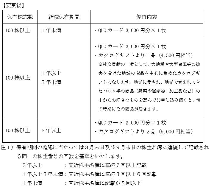 f:id:YOSHIO1010:20190123130339p:plain