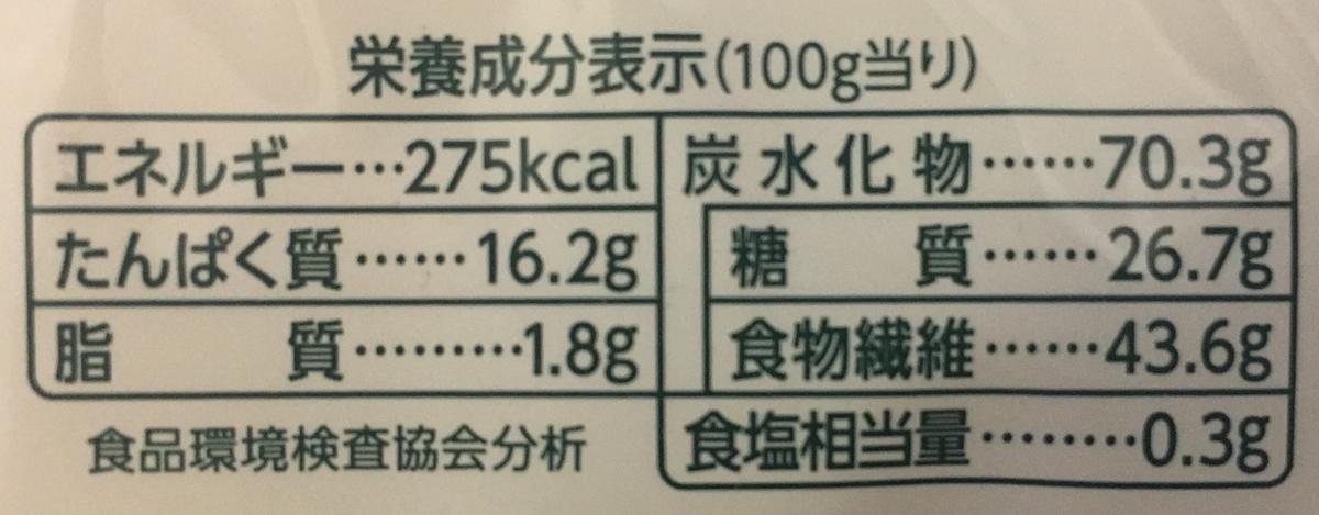 f:id:YOSHIO1010:20190603022342j:plain