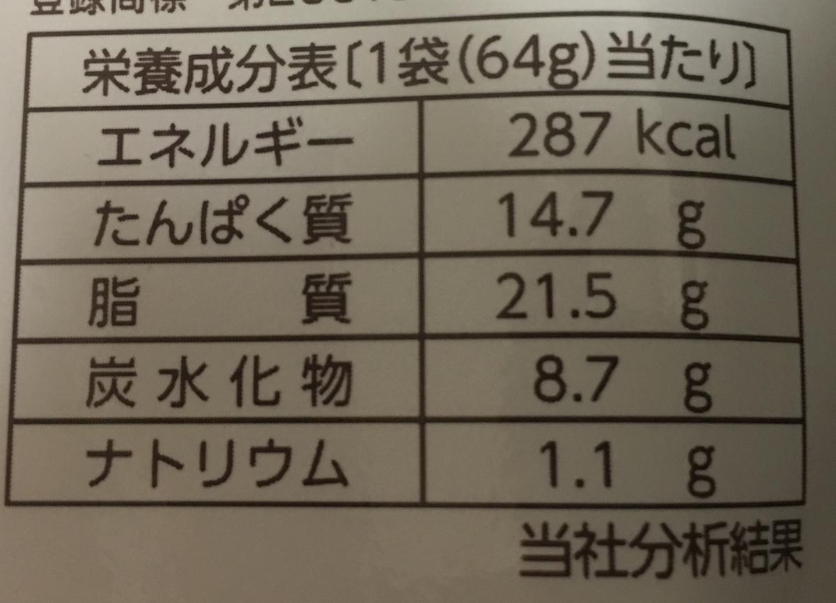 f:id:YOSHIO1010:20190618013000j:plain
