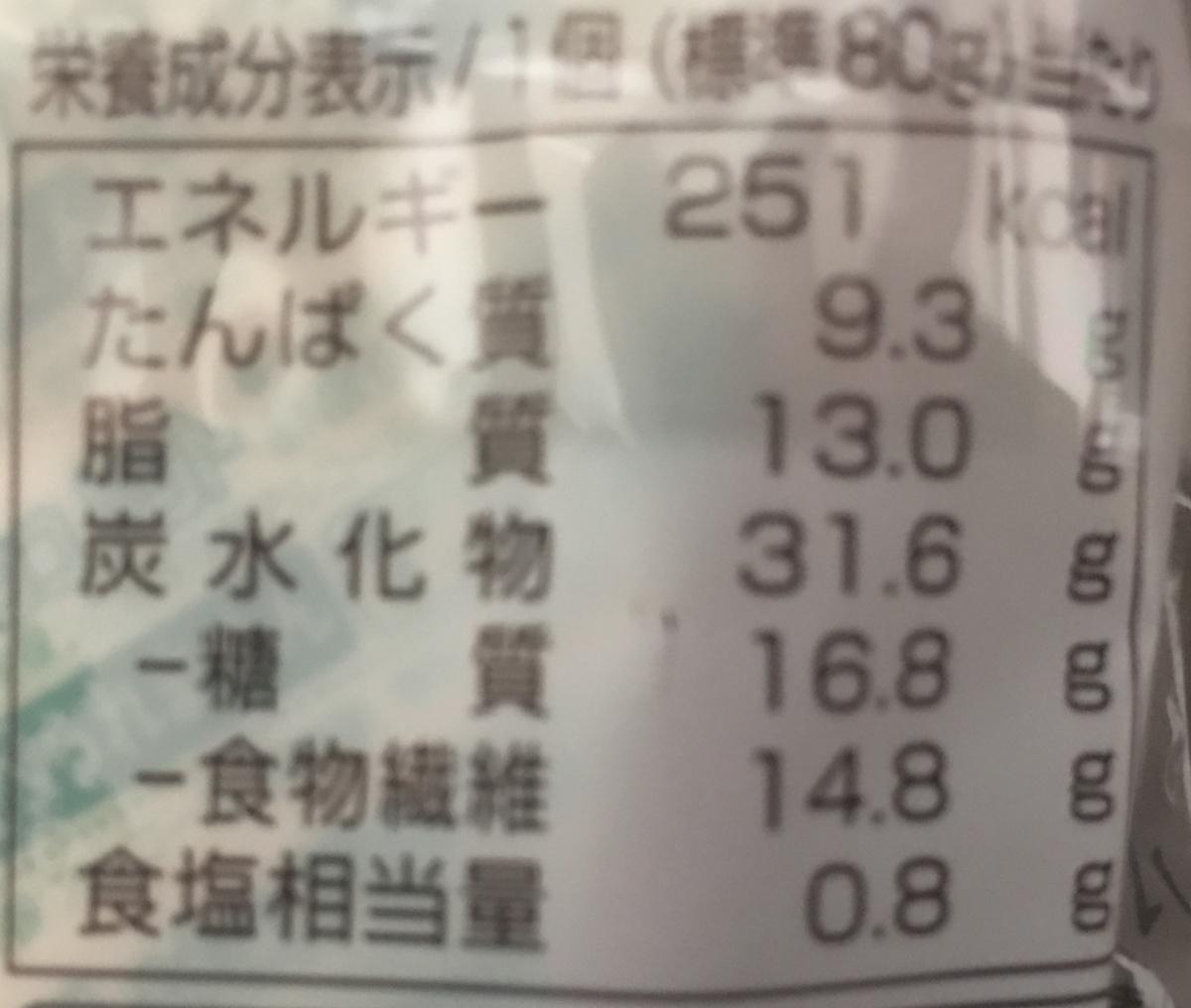 f:id:YOSHIO1010:20190823120218j:plain