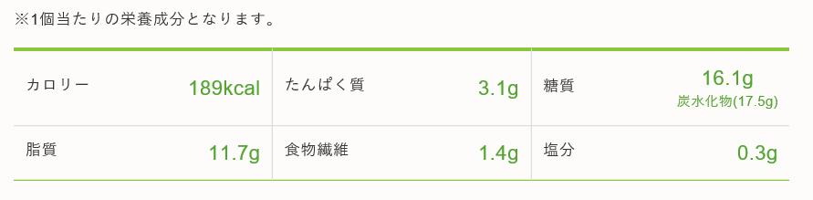 f:id:YOSHIO1010:20191209010644p:plain