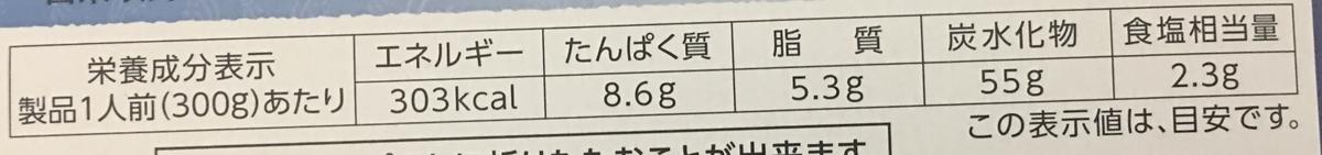 f:id:YOSHIO1010:20200126191729j:plain