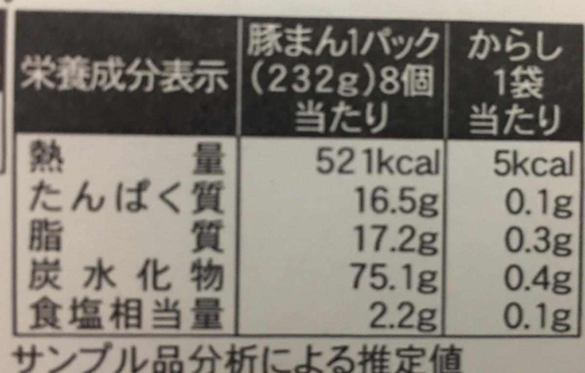 f:id:YOSHIO1010:20200202234753j:plain
