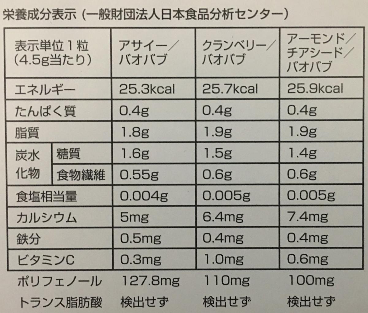 f:id:YOSHIO1010:20200203233602j:plain