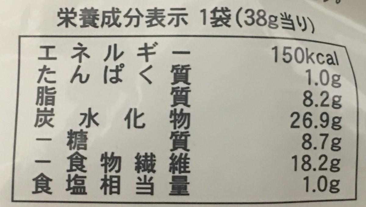 f:id:YOSHIO1010:20200208022538j:plain