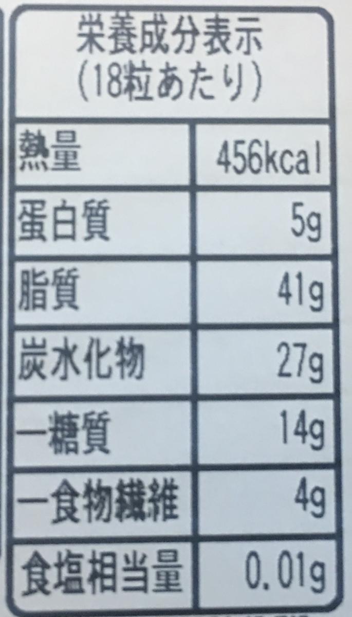 f:id:YOSHIO1010:20200209195027j:plain