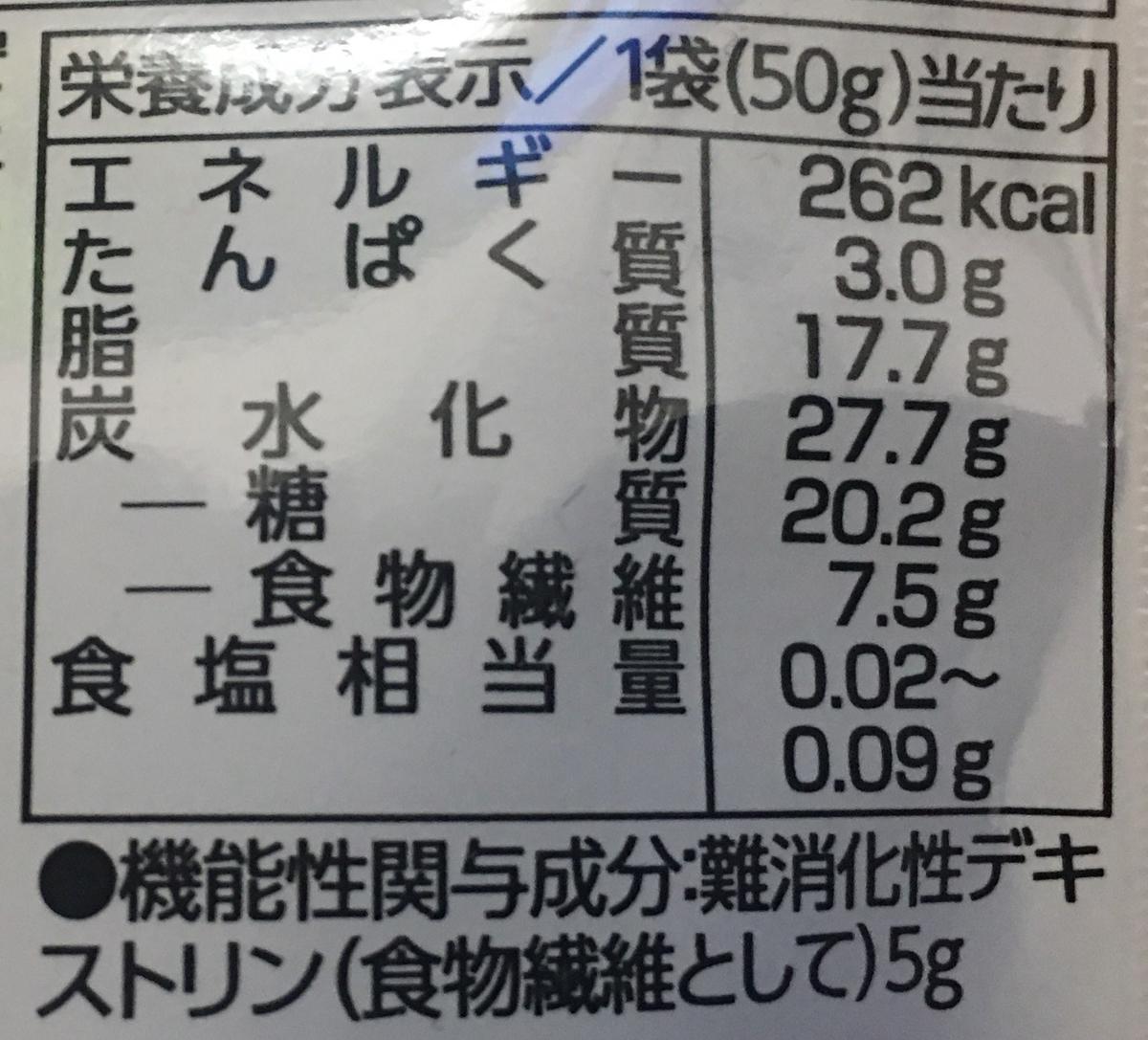 f:id:YOSHIO1010:20200214000213j:plain