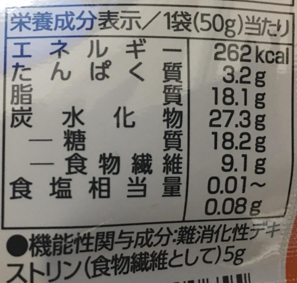 f:id:YOSHIO1010:20200214001501j:plain