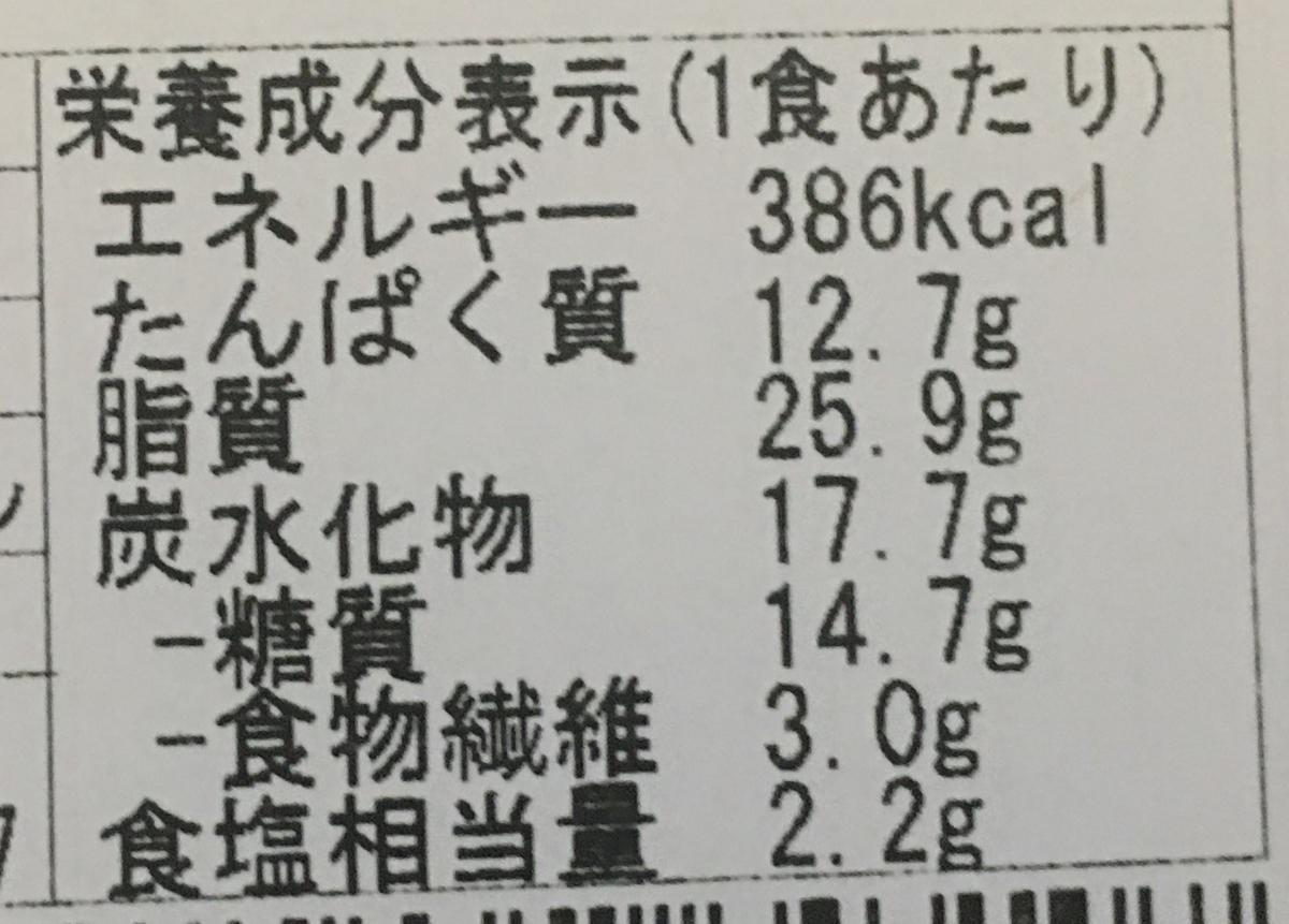 f:id:YOSHIO1010:20200223211025j:plain
