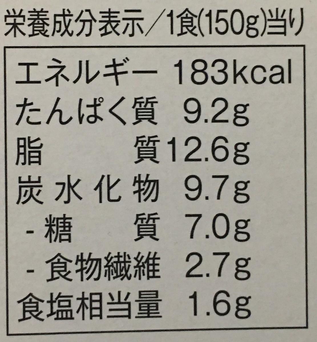 f:id:YOSHIO1010:20200225015514j:plain