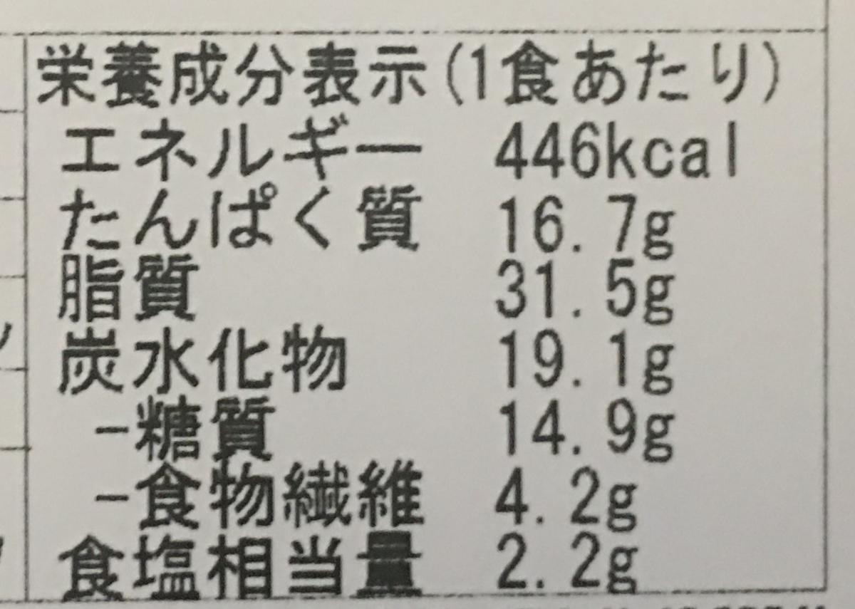 f:id:YOSHIO1010:20200301143209j:plain