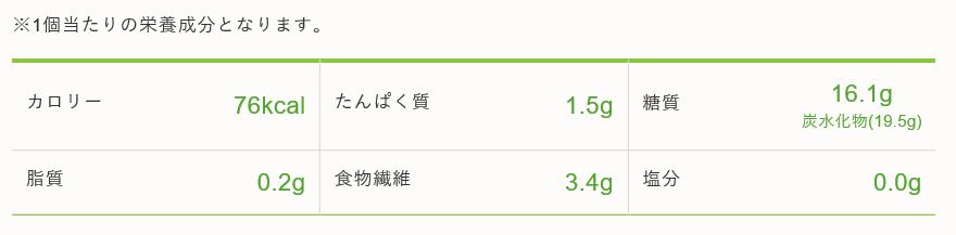 f:id:YOSHIO1010:20200315173532p:plain