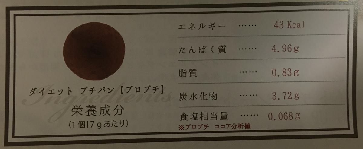 f:id:YOSHIO1010:20200316003101j:plain
