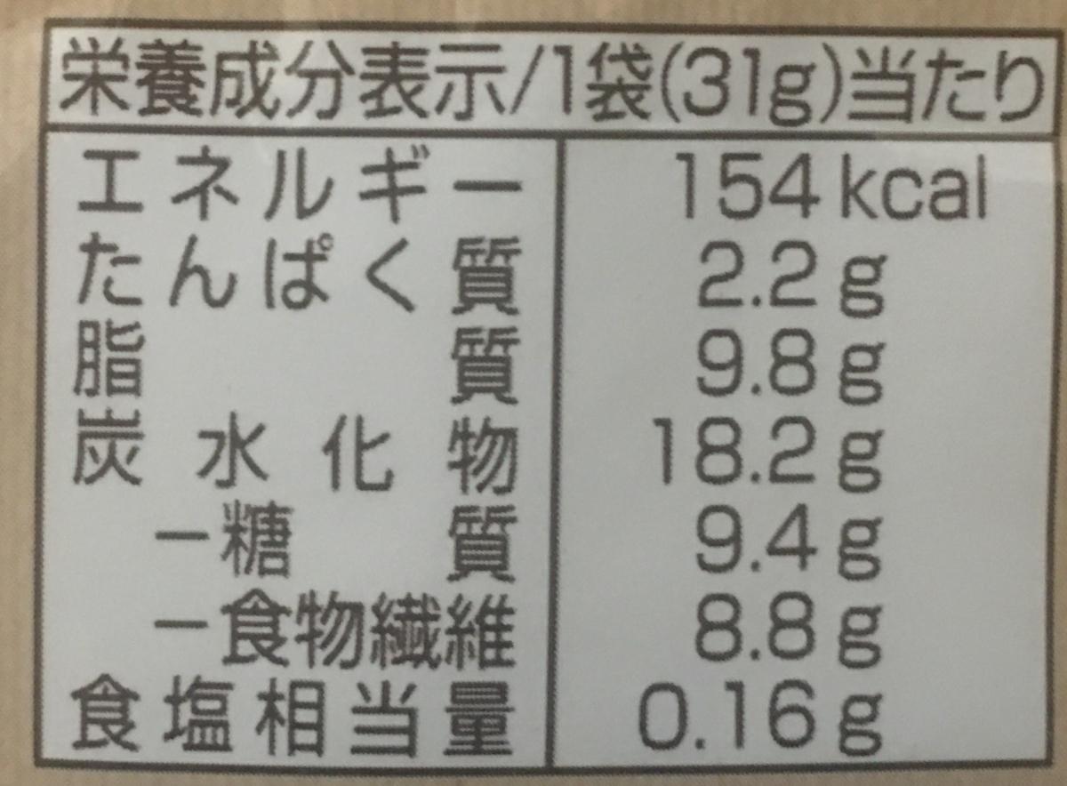 f:id:YOSHIO1010:20200514131945j:plain