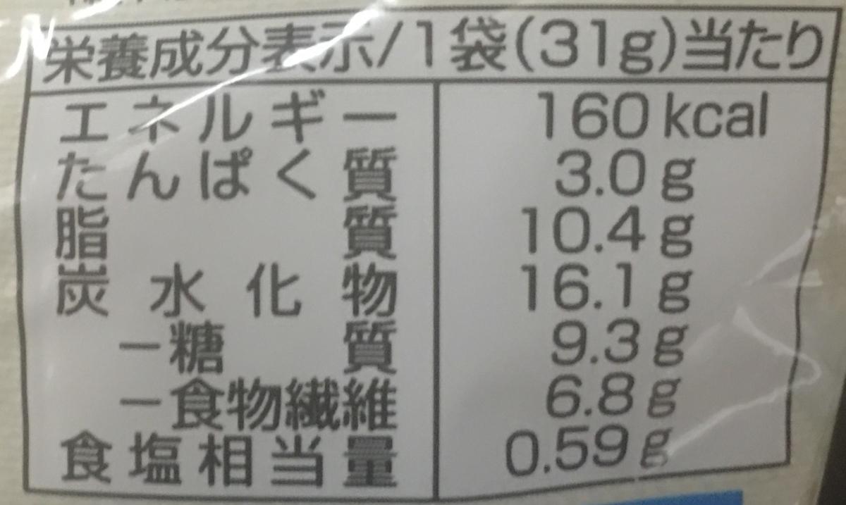 f:id:YOSHIO1010:20200514132054j:plain