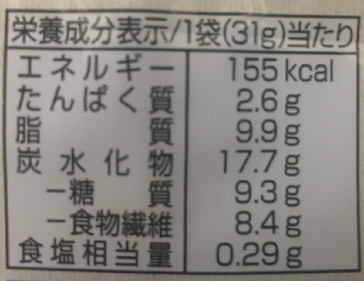 f:id:YOSHIO1010:20200514135716j:plain