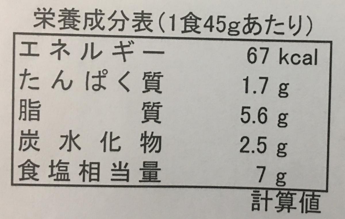 f:id:YOSHIO1010:20200531013511j:plain