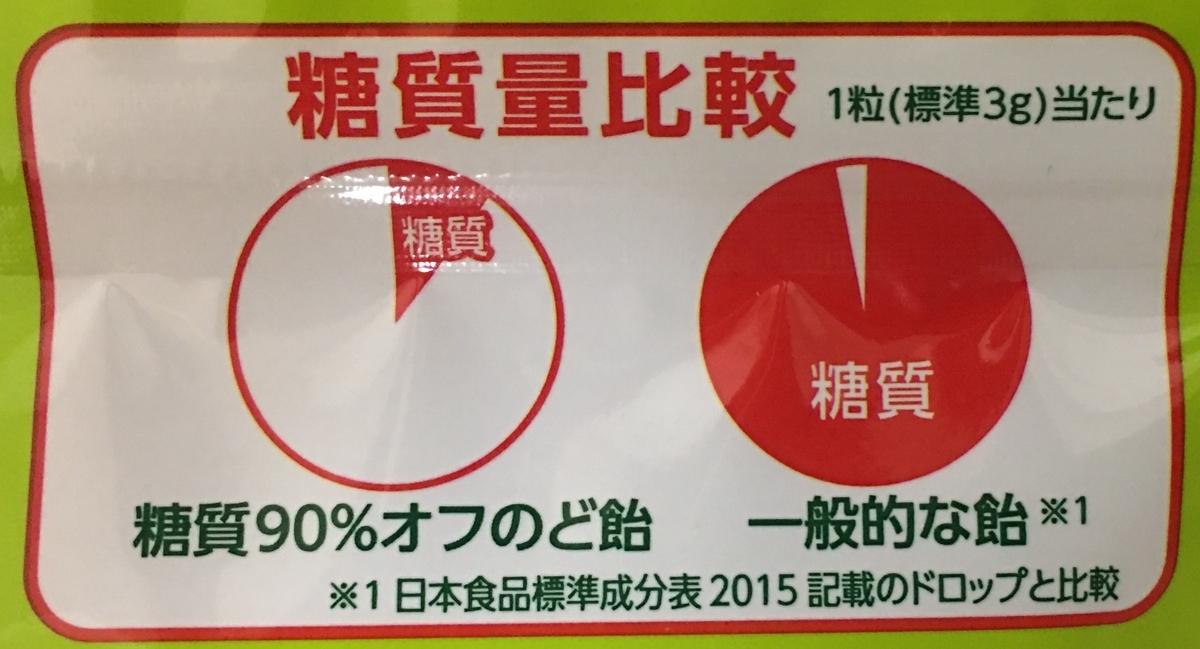 f:id:YOSHIO1010:20200610193410j:plain