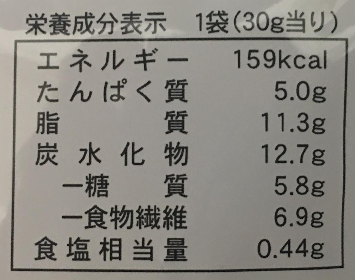 f:id:YOSHIO1010:20200620032456j:plain