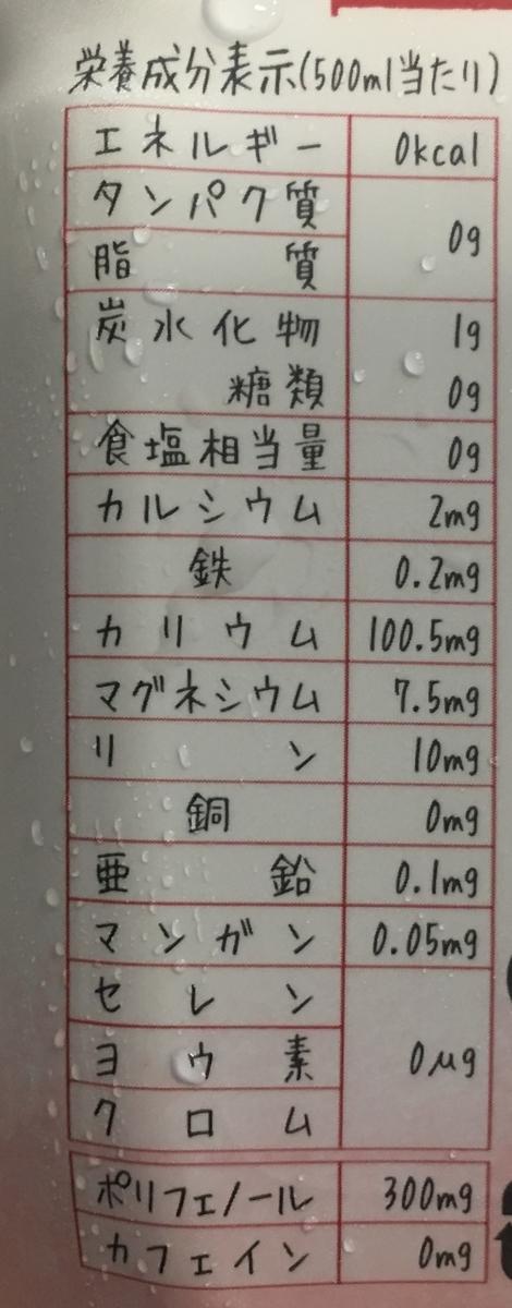 f:id:YOSHIO1010:20200910022242j:plain