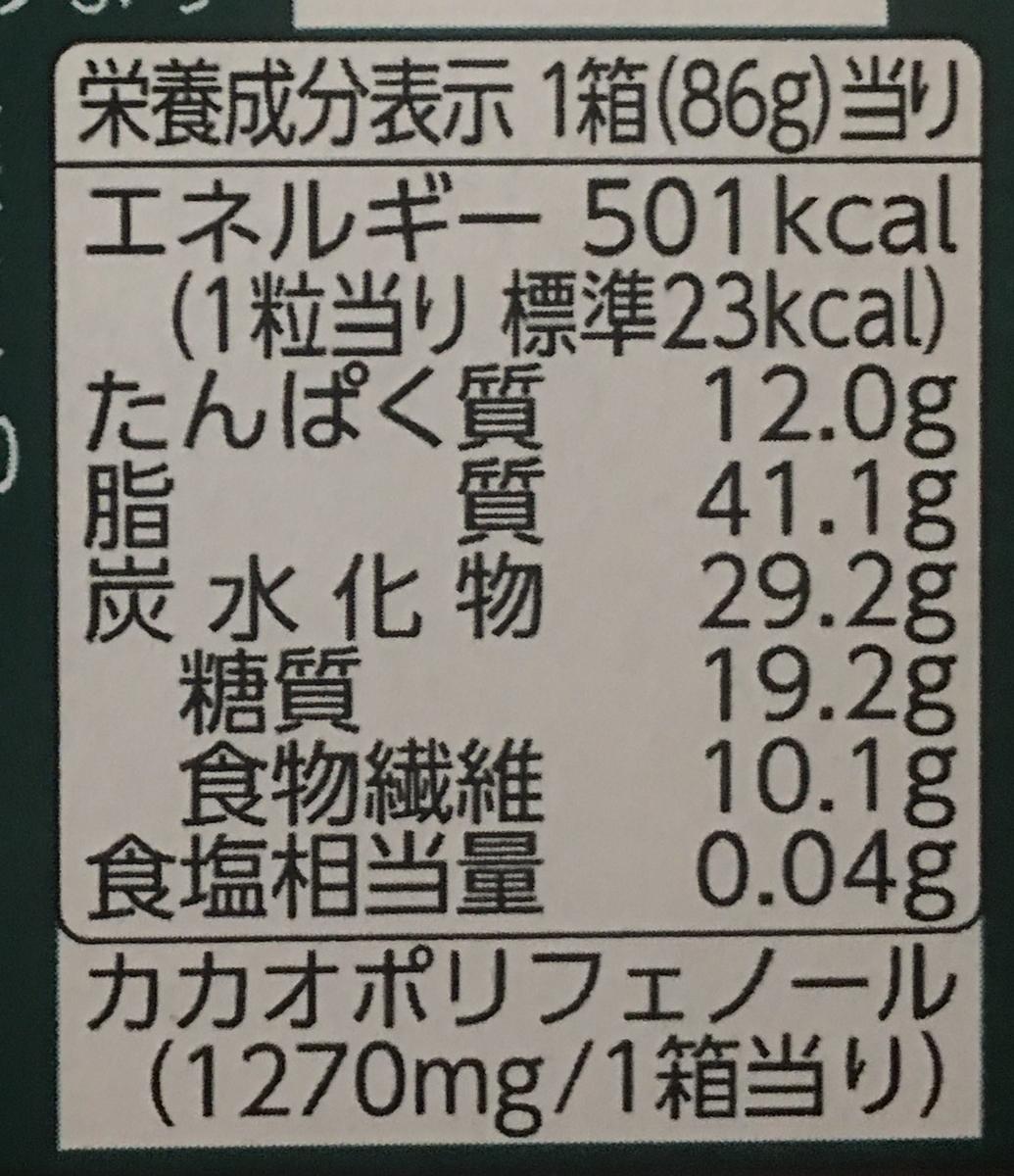 f:id:YOSHIO1010:20201104022906j:plain