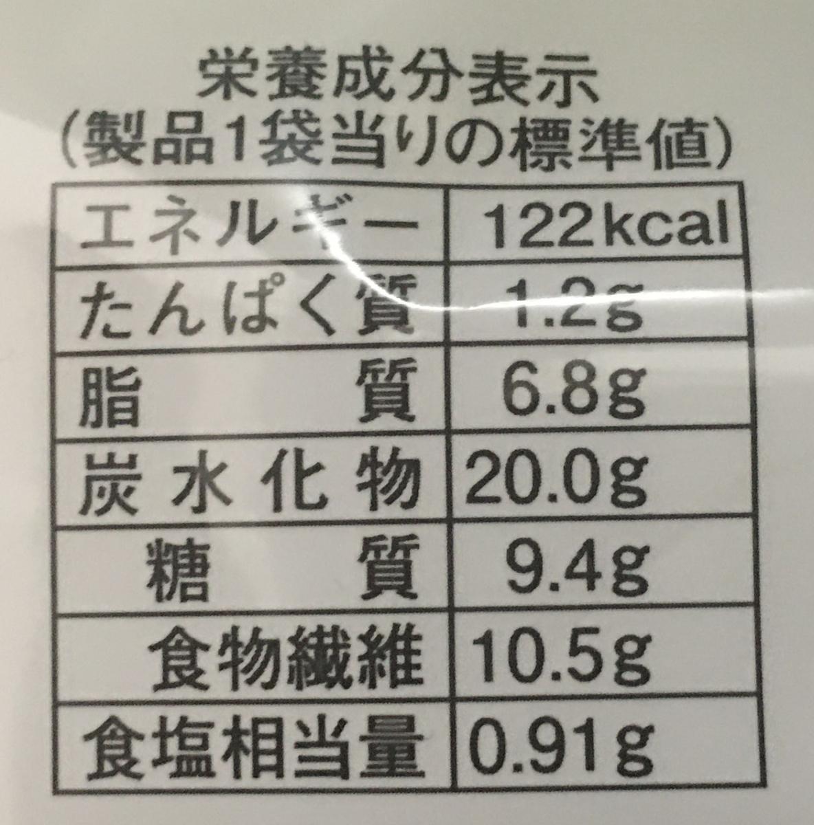 f:id:YOSHIO1010:20201207021444j:plain