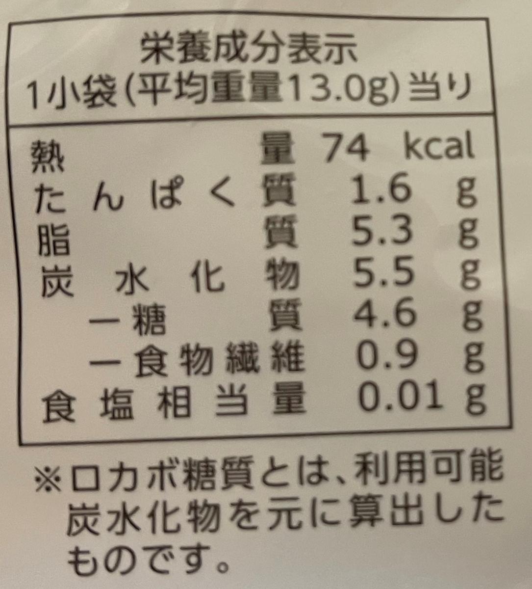 f:id:YOSHIO1010:20210121010238j:plain
