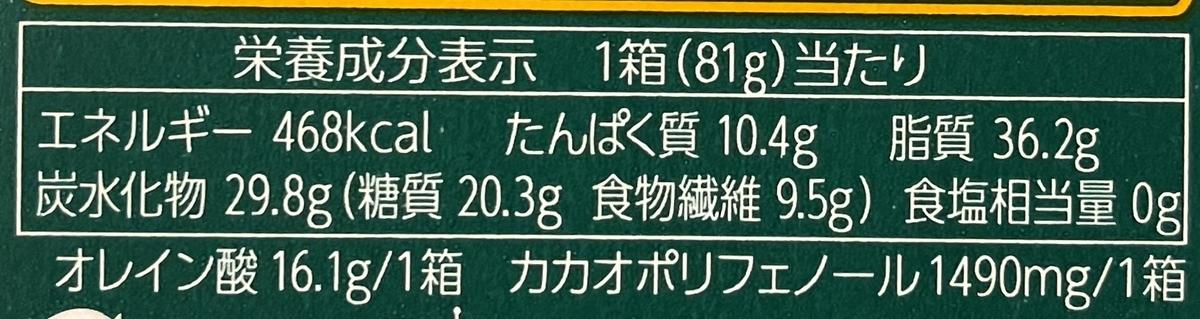 f:id:YOSHIO1010:20210305010714j:plain