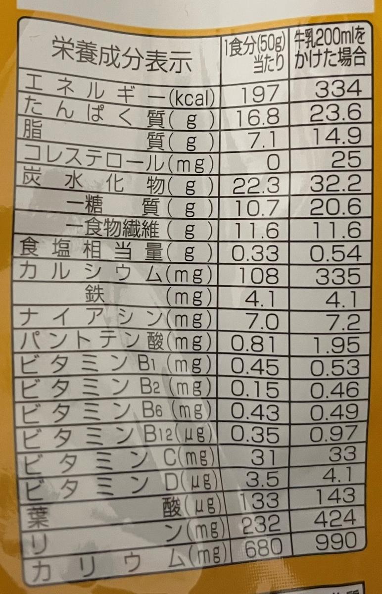 f:id:YOSHIO1010:20210526015456j:plain