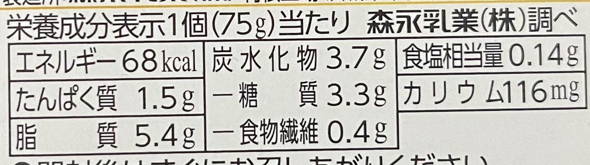 f:id:YOSHIO1010:20210613015907j:plain