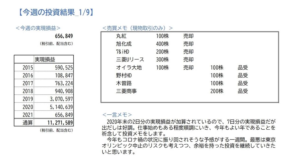 f:id:YOSSYYOSSY:20210109004128j:plain