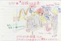 [絵]マクドの光景 2009年9/28