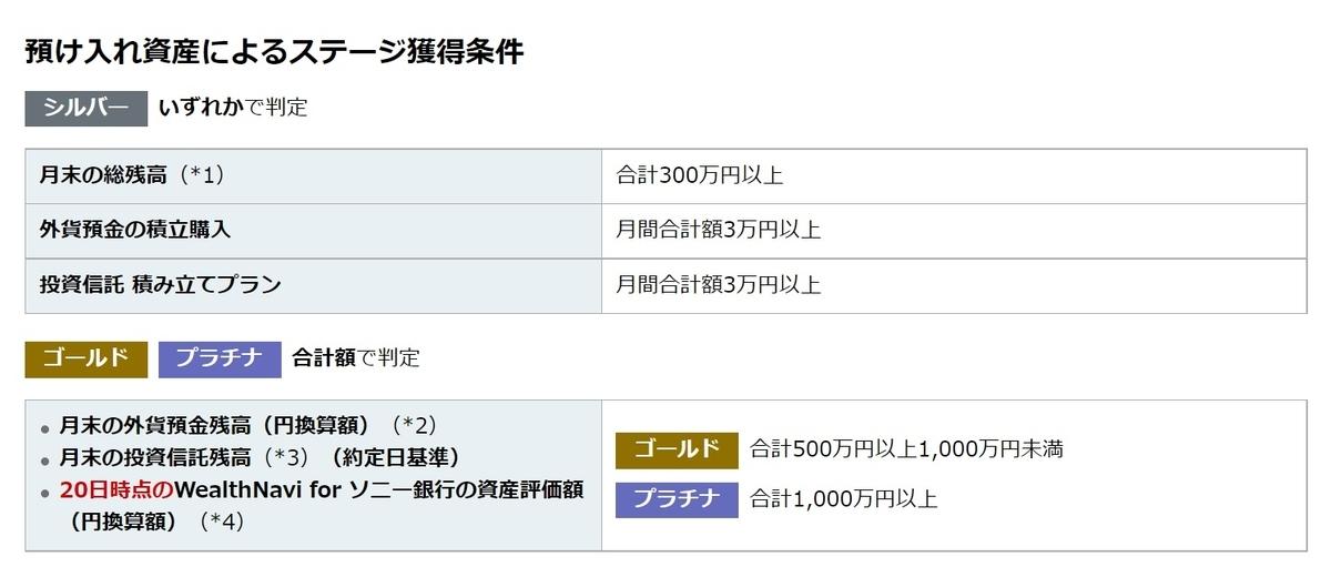 f:id:YSky_channel:20210815151219j:plain