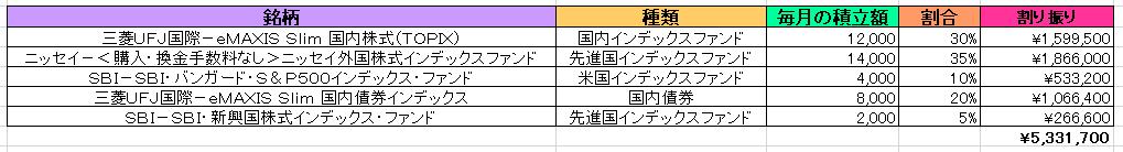 f:id:YU-RI-A:20200804220602p:plain