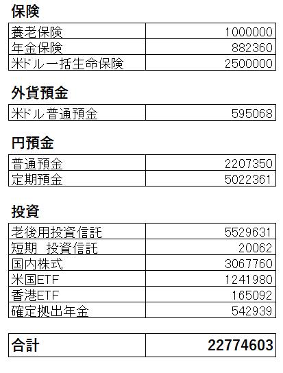 f:id:YU-RI-A:20201106122652p:plain