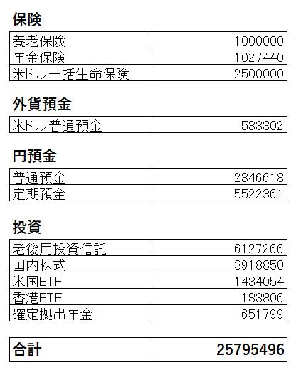 f:id:YU-RI-A:20210106225417p:plain