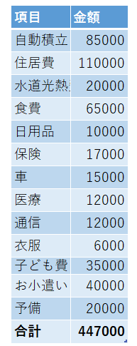 f:id:YU-RI-A:20210304114051p:plain