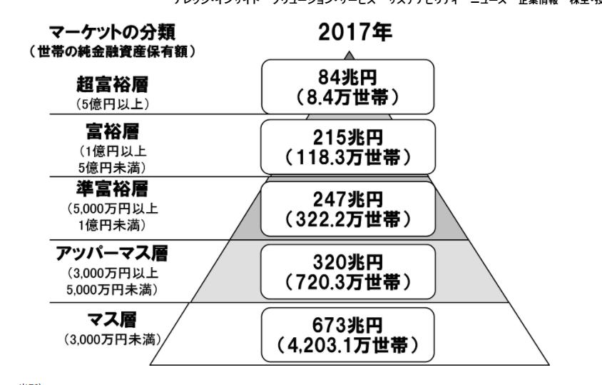 f:id:YU-RI-A:20210414115956p:plain