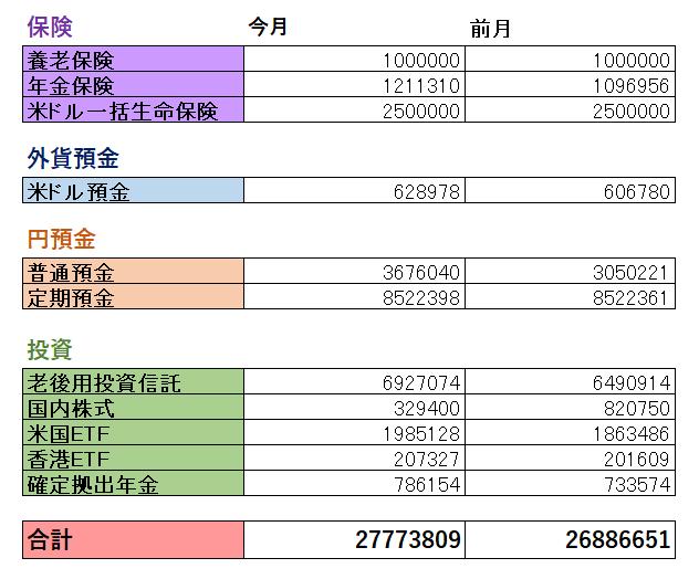 f:id:YU-RI-A:20210415104942p:plain