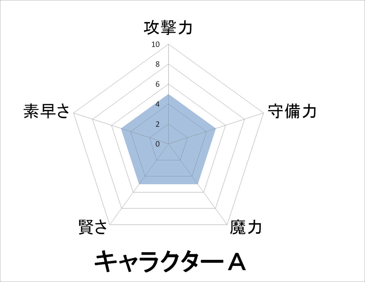 f:id:YUKAHISA:20191024082642p:plain