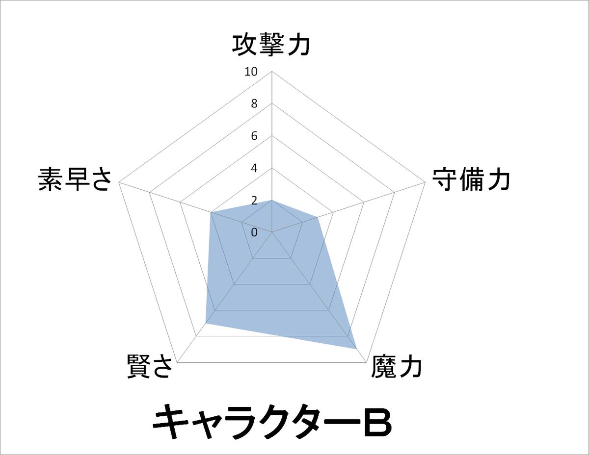f:id:YUKAHISA:20191024082654p:plain